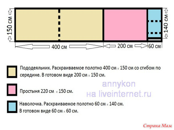 Размеры детского постельного белья: таблица стандартов по 17