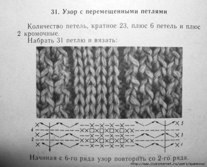 Узор из перемещенных петель спицами схемы